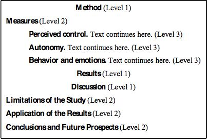 Topic Tag: how to cite a thesis mla format - Kaizen Tips